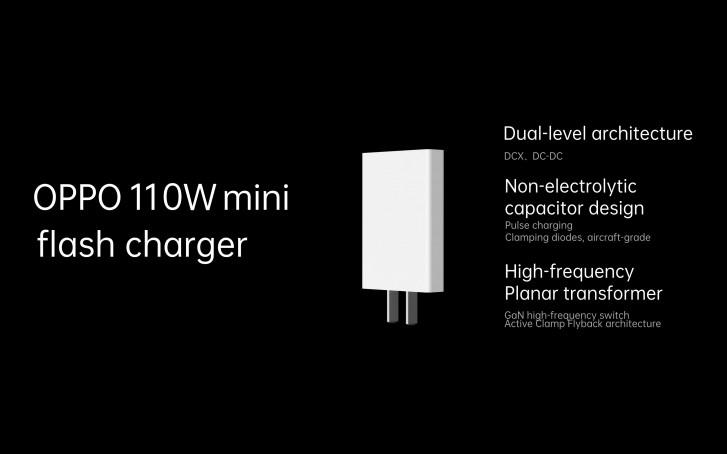 caricabatterie smartphone 110W