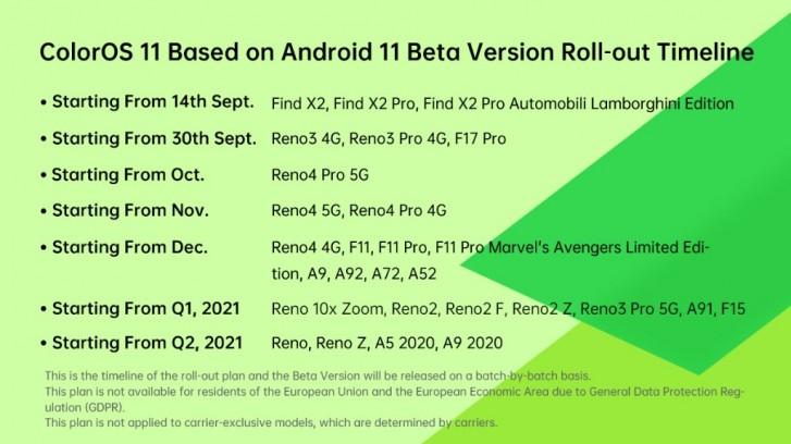 oppo coloros 11 roadmap beta