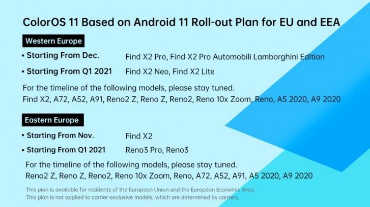 oppo coloros 11 roadmap Europa