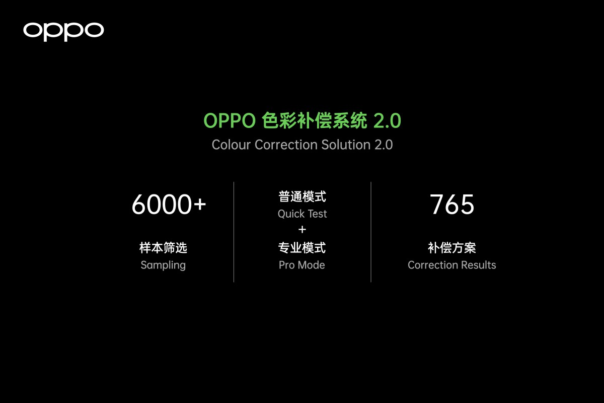 oppo color correction solution 2.0