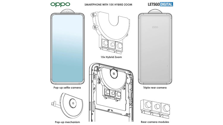 oppo brevetto pop-up camera circolare