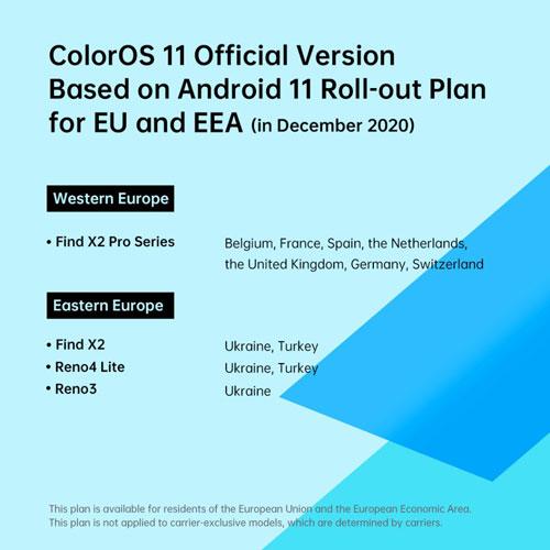 coloros 11 roadmap aggiornamento europa dicembre 2020