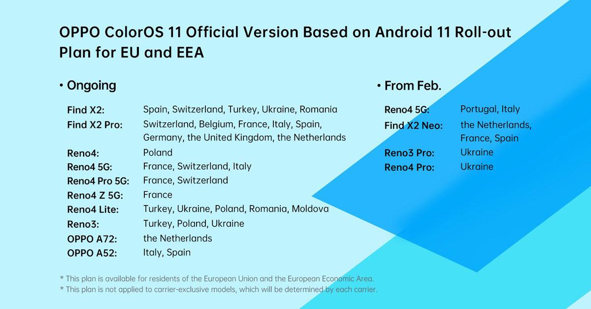 oppo coloros 11 global roadmap europa febbraio 2021
