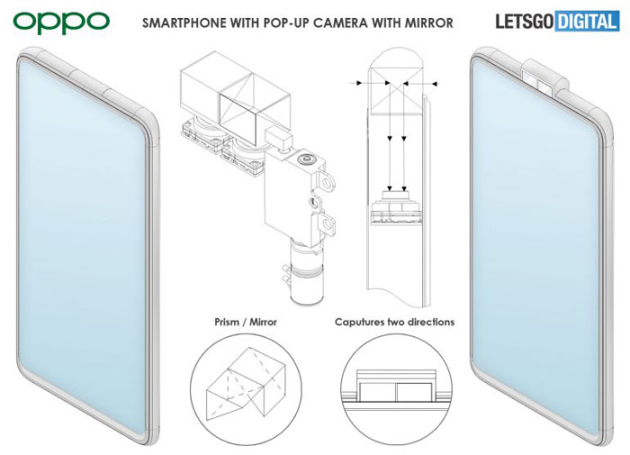 oppo fotocamera pop-up brevetto