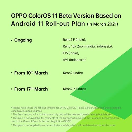 coloros 11 beta roadmap marzo 2021