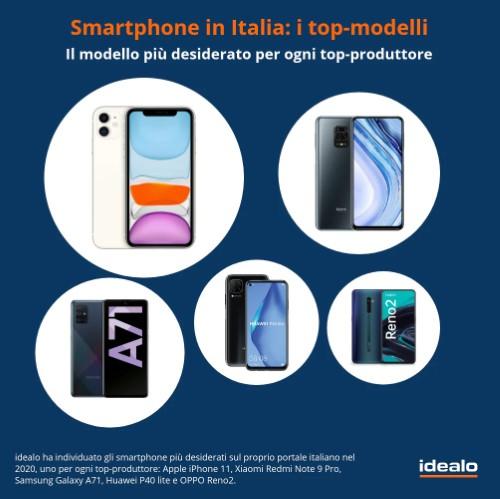 mercato smartphone italia modelli più ricercati