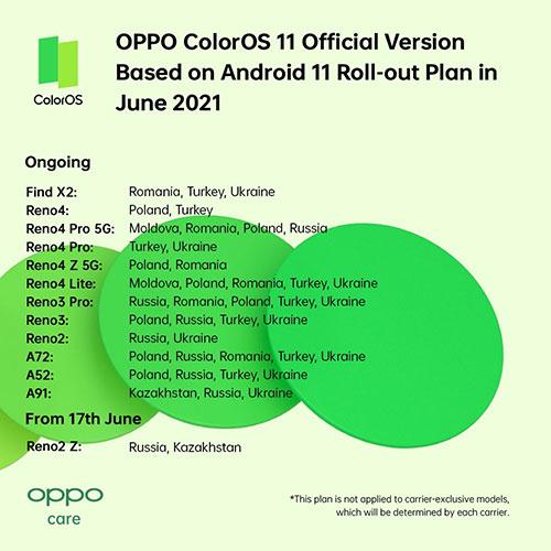coloros 11 roadmap giugno 2021