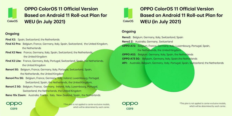 coloros 11 roadmap luglio 2021 europa occidentale e italia