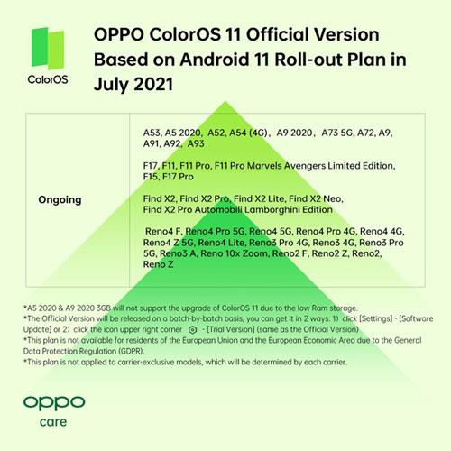 coloros 11 roadmap luglio 2021