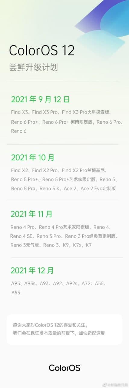 coloros 12 prima roadmap ufficiale cina